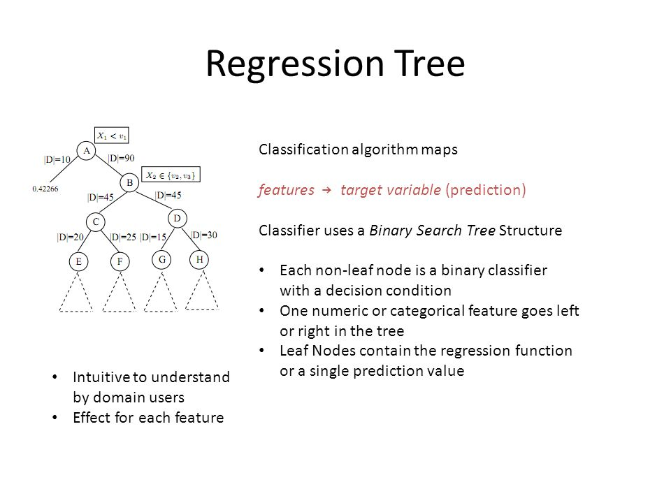 Regression Tree Classification algorithm maps features → target variable (prediction) Classifier uses a Binary Search Tree Structure Each non-leaf node is a binary classifier with a decision condition One numeric or categorical feature goes left or right in the tree Leaf Nodes contain the regression function or a single prediction value Intuitive to understand by domain users Effect for each feature