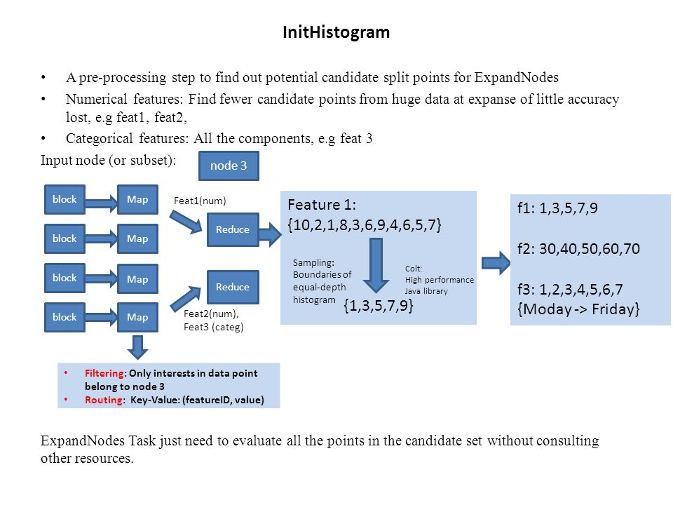 InitHistogram A pre-processing step to find out potential candidate split points for ExpandNodes Numerical features: Find fewer candidate points from huge data at expanse of little accuracy lost, e.g feat1, feat2, Categorical features: All the components, e.g feat 3 Input node (or subset): ExpandNodes Task just need to evaluate all the points in the candidate set without consulting other resources.