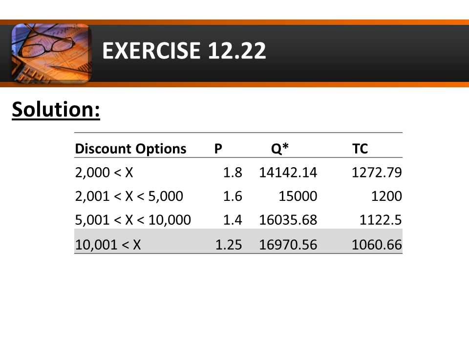 EXERCISE 12.22 Solution: Discount OptionsPQ*TC 2,000 < X1.814142.141272.79 2,001 < X < 5,0001.6150001200 5,001 < X < 10,0001.416035.681122.5 10,001 < X1.2516970.561060.66
