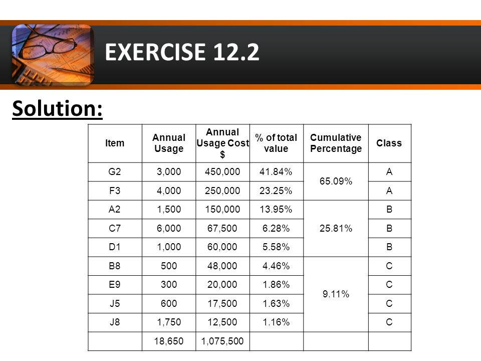 EXERCISE 12.9