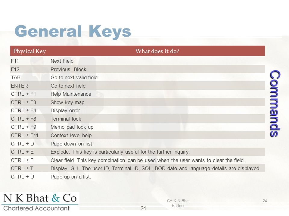 General Keys Physical KeyWhat does it do? F11Next Field F12Previous Block TABGo to next valid field ENTERGo to next field CTRL + F1Help Maintenance CT