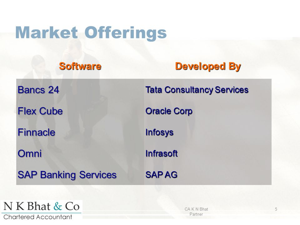 Market Offerings CA K N Bhat Partner 5 Software Developed By Bancs 24 Tata Consultancy Services Flex Cube Oracle Corp FinnacleInfosys OmniInfrasoft SA