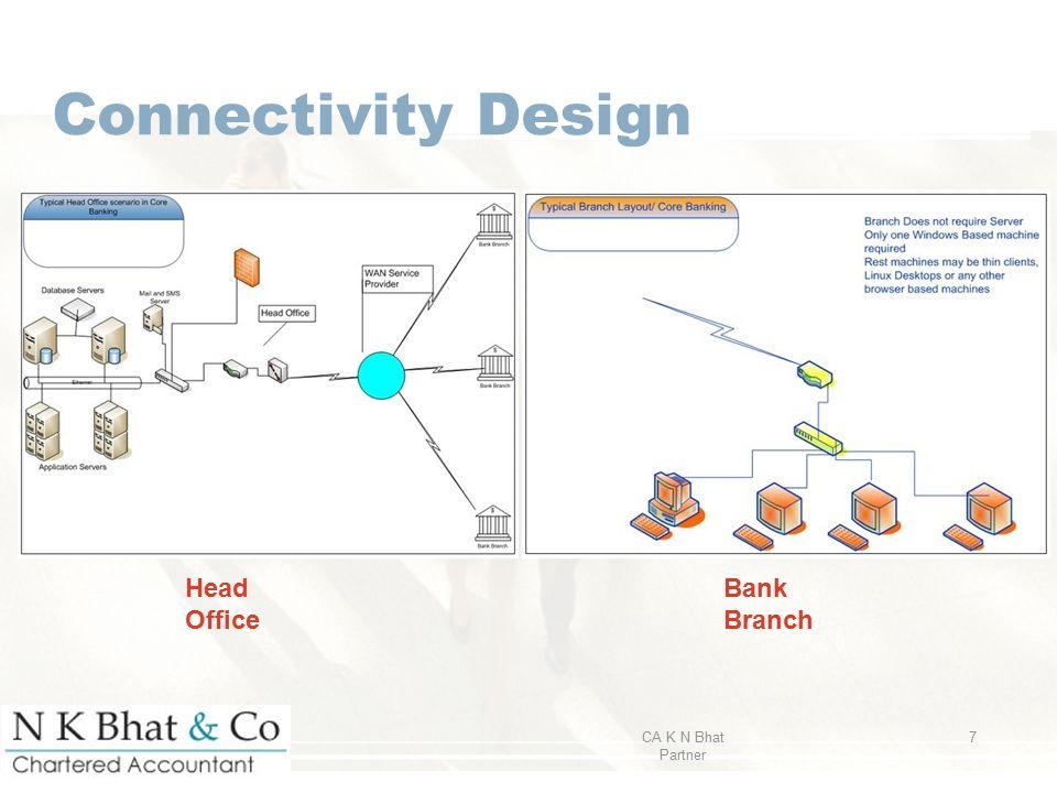 Connectivity Design Head Office Bank Branch CA K N Bhat Partner 7