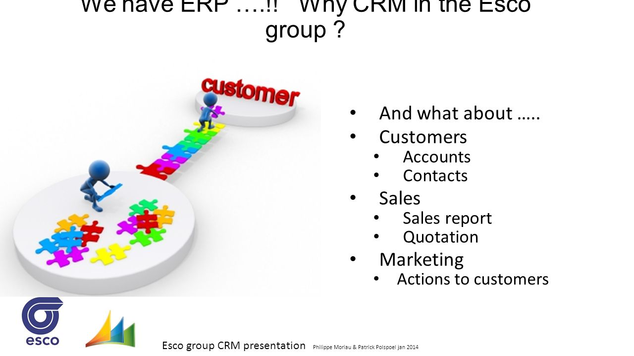 Esco group CRM presentation Philippe Moriau & Patrick Polspoel jan 2014 We have ERP ….!! Why CRM in the Esco group ? Function of ERP -Order entry -Inv
