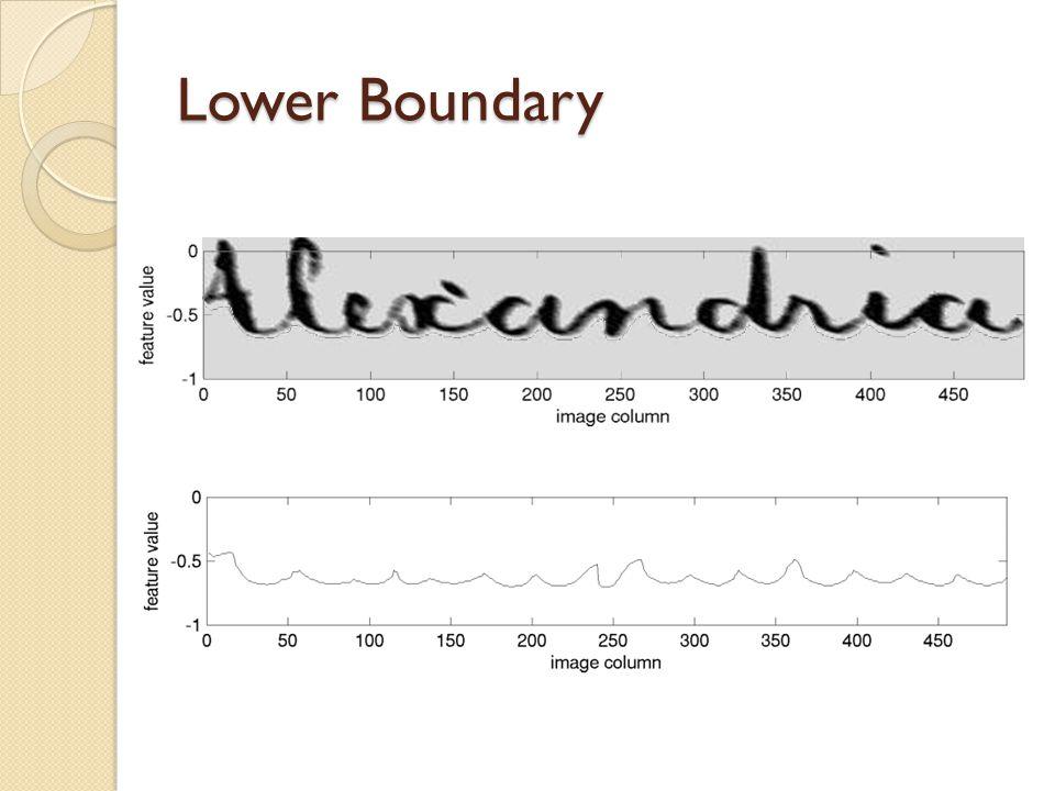 Lower Boundary