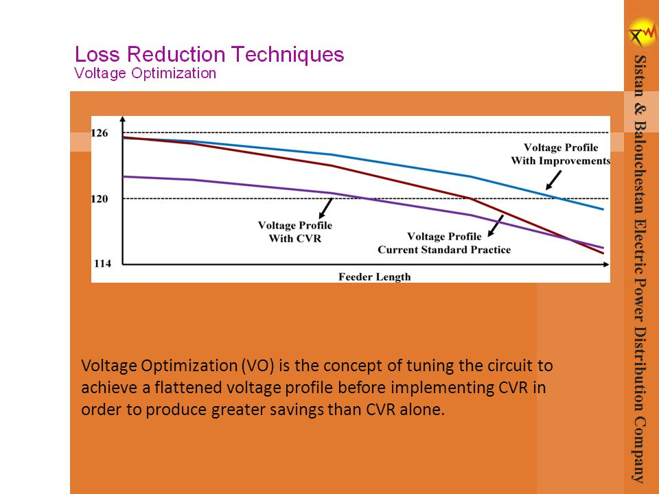 Voltage Optimization (VO) is the concept of tuning the circuit to achieve a flattened voltage profile before implementing CVR in order to produce grea