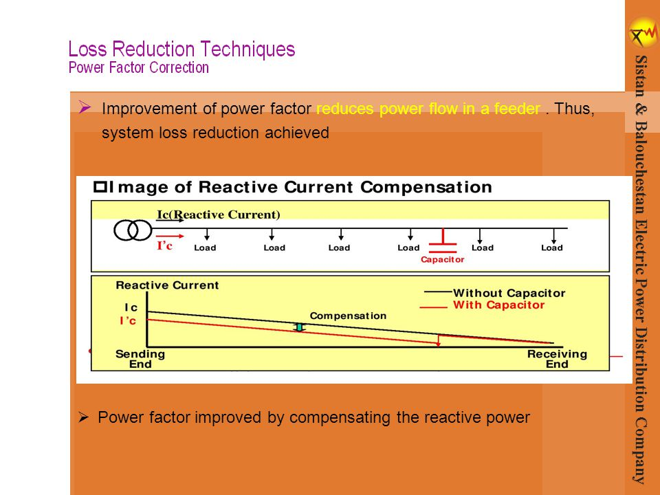 Improvement of power factor reduces power flow in a feeder. Thus, system loss reduction achieved  Power factor improved by compensating the reactiv