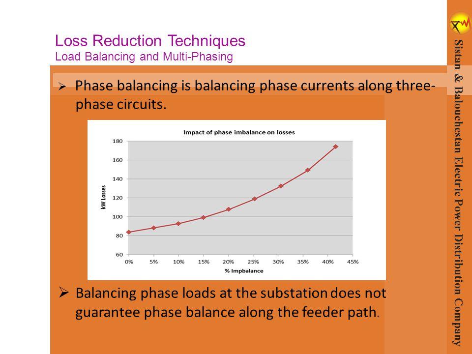  Phase balancing is balancing phase currents along three- phase circuits.  Balancing phase loads at the substation does not guarantee phase balance