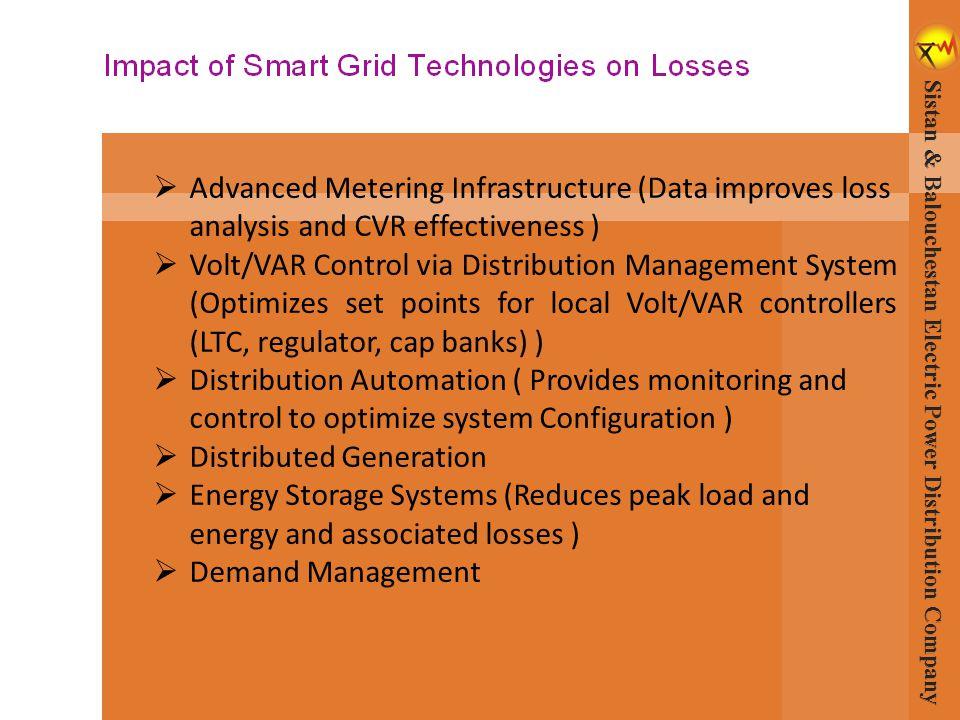  Advanced Metering Infrastructure (Data improves loss analysis and CVR effectiveness )  Volt/VAR Control via Distribution Management System (Optimiz