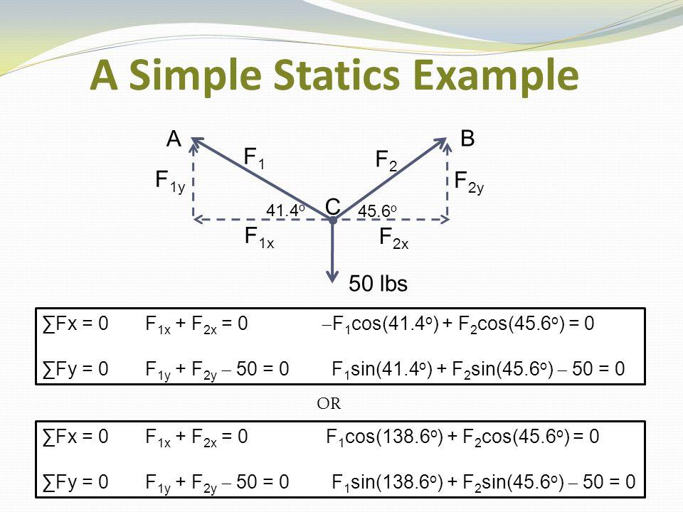 A Simple Statics Example 50 lbs A C B F1F1 F2F2 F 2y F 1y F 2x F 1x 45.6 o 41.4 o ∑Fx = 0 F 1x + F 2x = 0  F 1 cos(41.4 o ) + F 2 cos(45.6 o ) = 0 ∑Fy = 0 F 1y + F 2y  50 = 0 F 1 sin(41.4 o ) + F 2 sin(45.6 o )  50 = 0 ∑Fx = 0 F 1x + F 2x = 0  F 1 cos(138.6 o ) + F 2 cos(45.6 o ) = 0 ∑Fy = 0 F 1y + F 2y  50 = 0 F 1 sin(138.6 o ) + F 2 sin(45.6 o )  50 = 0 OR