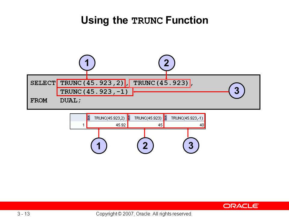 Copyright © 2007, Oracle. All rights reserved. 3 - 13 Using the TRUNC Function SELECT TRUNC(45.923,2), TRUNC(45.923), TRUNC(45.923,-1) FROM DUAL; 3 3