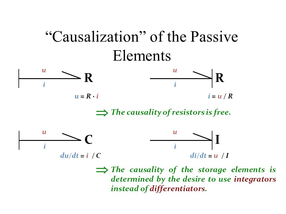 Causalization of the Passive Elements u i R u = R · i u i R i = u / R u i C du/dt = i / C u i I di/dt = u / I The causality of resistors is free.