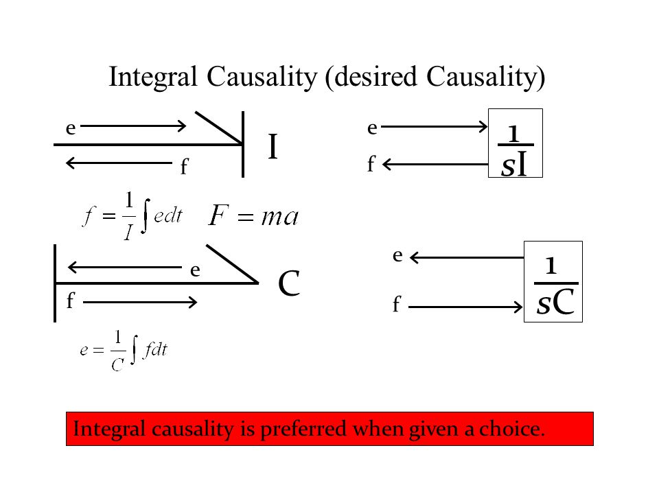 Integral Causality (desired Causality) e f I e f sIsI 1 f e C f e sCsC 1 Integral causality is preferred when given a choice.