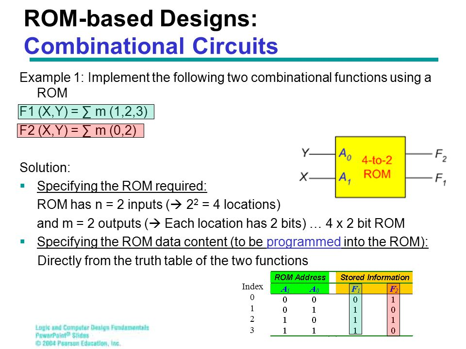 ROM-based Designs: Combinational Circuits Example 1: Implement the following two combinational functions using a ROM F1 (X,Y) = ∑ m (1,2,3) F2 (X,Y) = ∑ m (0,2) Solution:  Specifying the ROM required: ROM has n = 2 inputs (  2 2 = 4 locations) and m = 2 outputs (  Each location has 2 bits) … 4 x 2 bit ROM  Specifying the ROM data content (to be programmed into the ROM): Directly from the truth table of the two functions Index 0 1 2 3