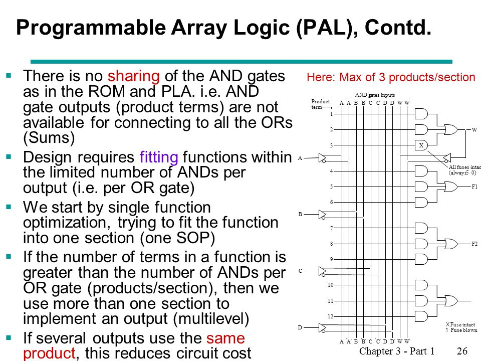 Chapter 3 - Part 1 26 Programmable Array Logic (PAL), Contd.