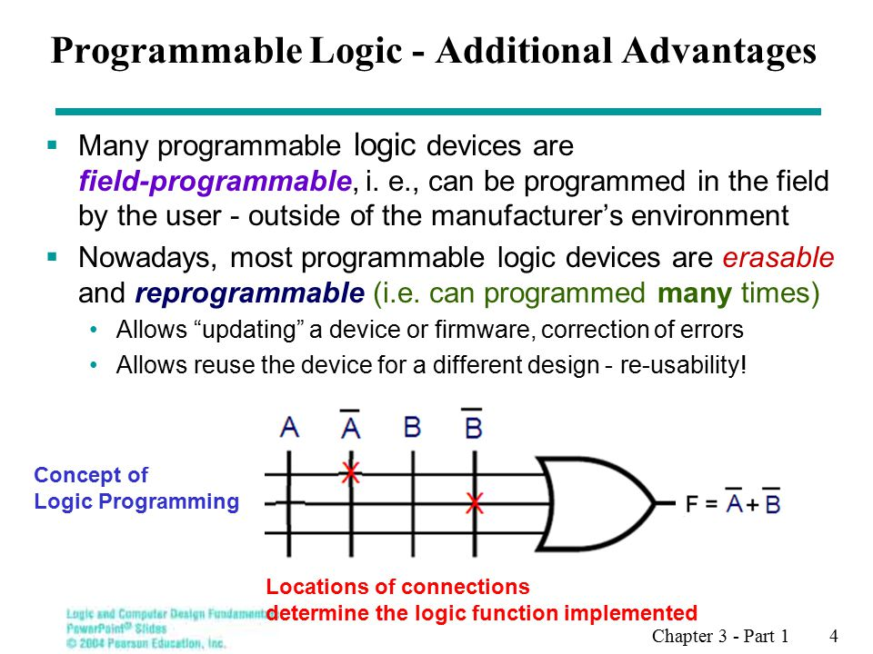 Chapter 3 - Part 1 5 Hardware Programming Technologies  In the Factory - Cannot be erased/reprogrammed by user Mask programming (changing the VLSI mask) during manufacturing  Programmable only once Fuse Anti-fuse  Reprogrammable (Erased & Programmed many times) Volatile - Programming lost if chip power lost  Single-bit storage element Non-Volatile - Programming survives power loss  UV Erasable  Electrically Erasable Flash (as in Flash Memory)