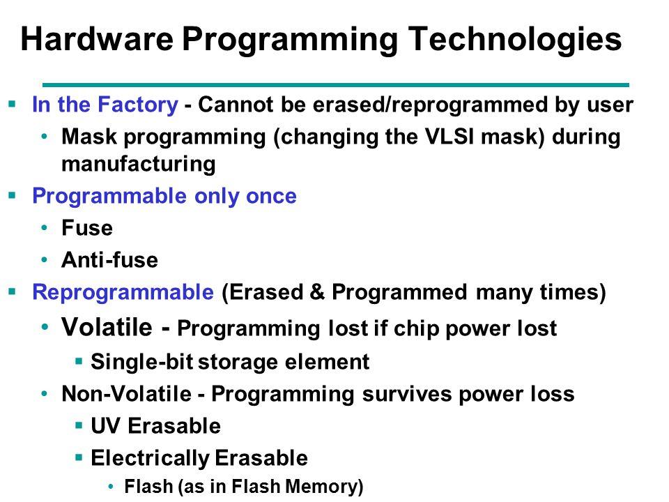 Chapter 3 - Part 1 26 Programmable Array Logic (PAL), Contd.