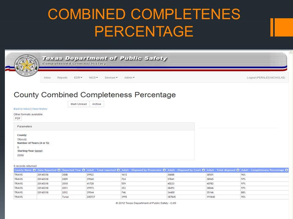 COMBINED COMPLETENES PERCENTAGE