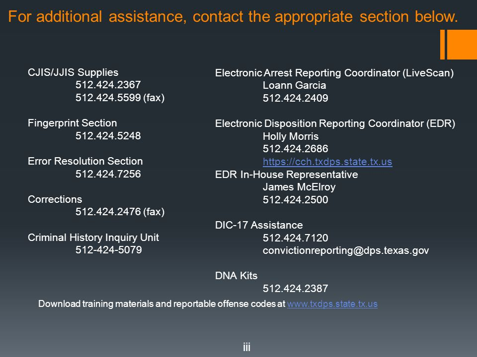 iii For additional assistance, contact the appropriate section below.