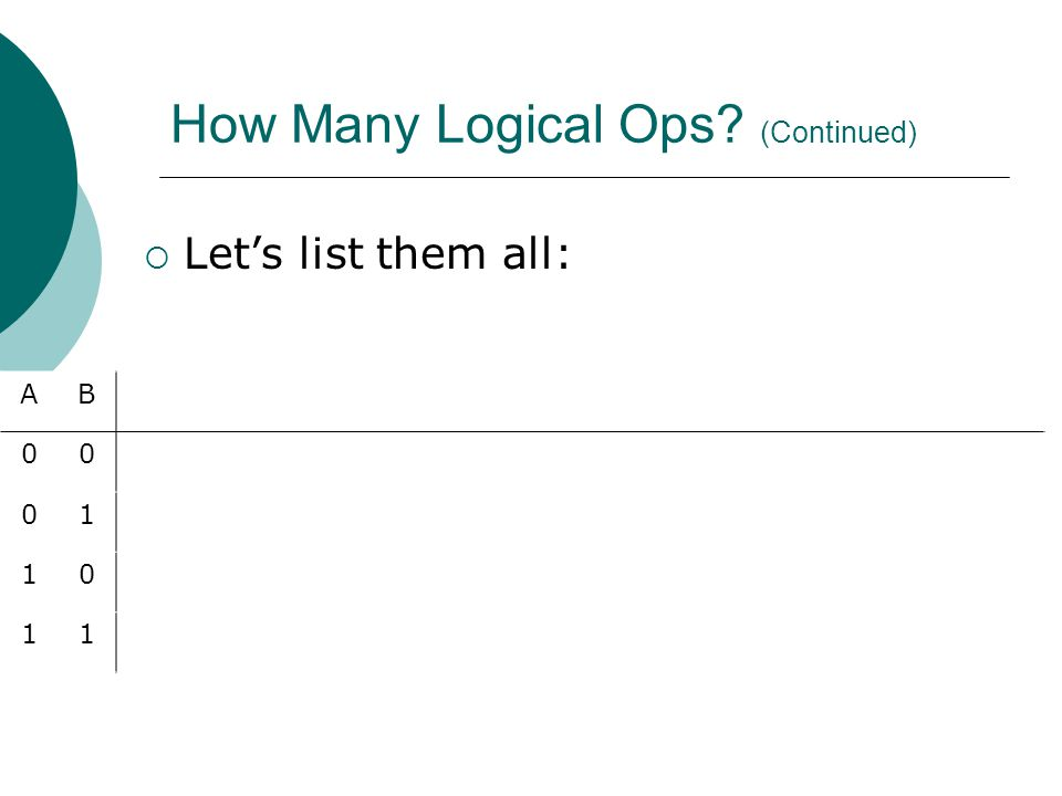 How Many Logical Ops (Continued)  Let's list them all: AB 00 01 10 11