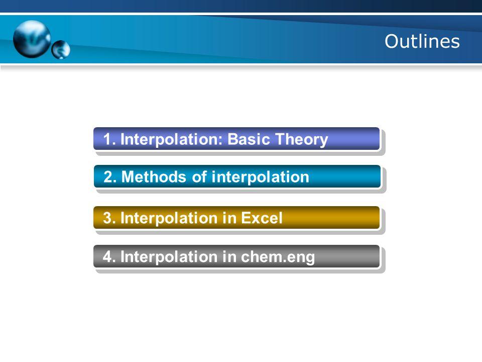 Interpolation in Chem.