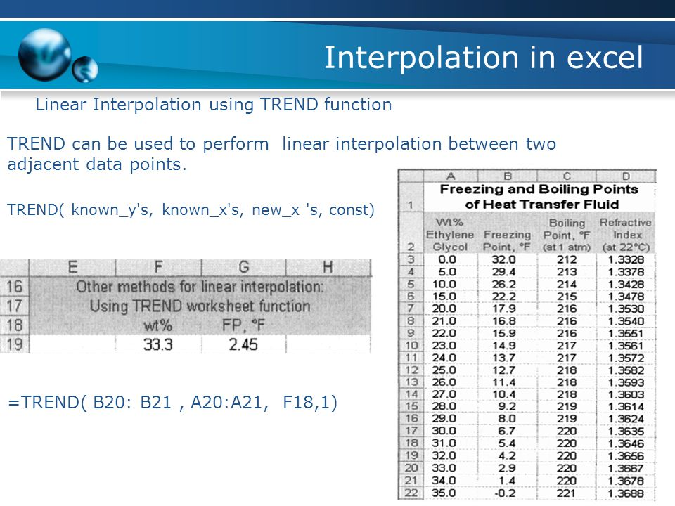 Interpolation in excel Linear Interpolation using TREND function TREND can be used to perform linear interpolation between two adjacent data points.