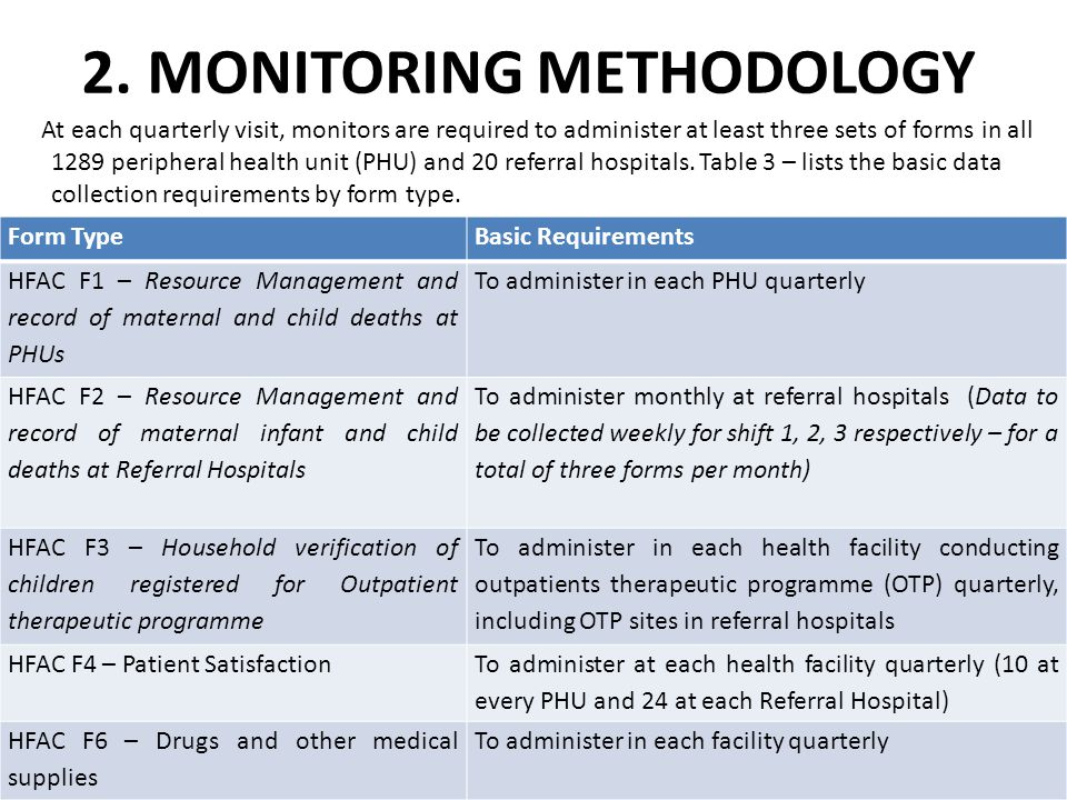 2. MONITORING METHODOLOGY At each quarterly visit, monitors are required to administer at least three sets of forms in all 1289 peripheral health unit