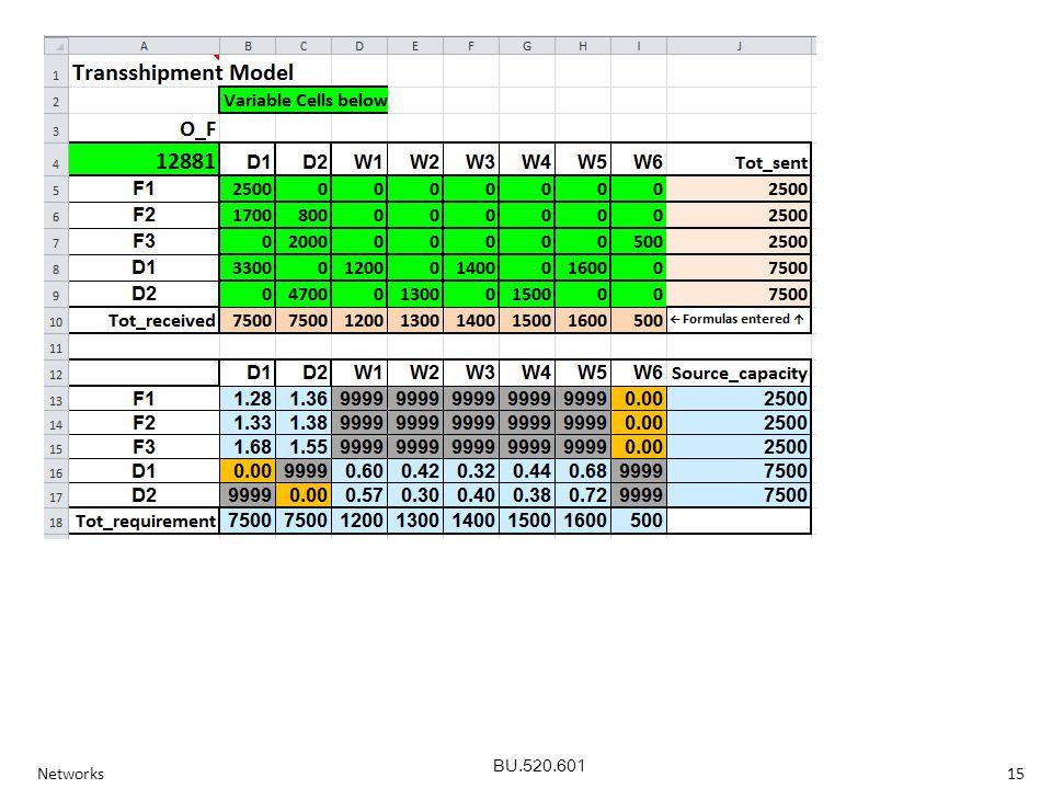 BU.520.601 Networks15