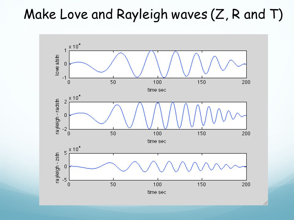 Make Love and Rayleigh waves (Z, R and T)