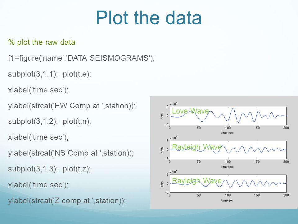 Plot the data % plot the raw data f1=figure('name','DATA SEISMOGRAMS'); subplot(3,1,1); plot(t,e); xlabel('time sec'); ylabel(strcat('EW Comp at ',sta