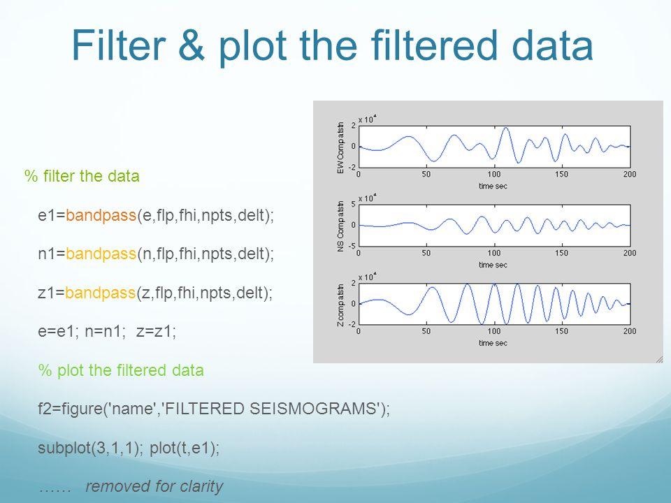 Filter & plot the filtered data % filter the data e1=bandpass(e,flp,fhi,npts,delt); n1=bandpass(n,flp,fhi,npts,delt); z1=bandpass(z,flp,fhi,npts,delt)