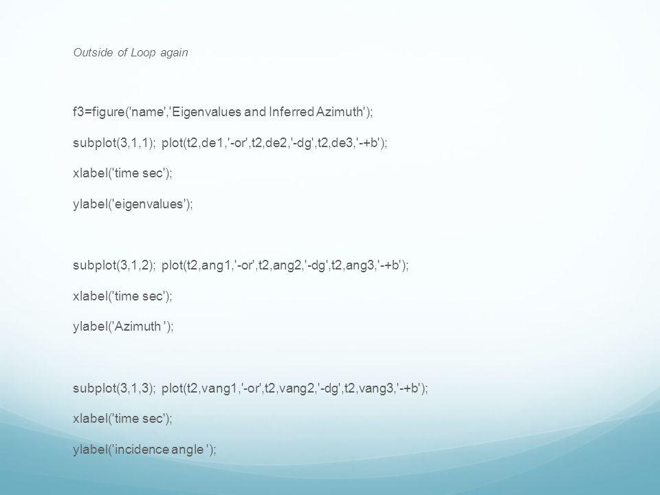 Outside of Loop again f3=figure('name','Eigenvalues and Inferred Azimuth'); subplot(3,1,1); plot(t2,de1,'-or',t2,de2,'-dg',t2,de3,'-+b'); xlabel('time