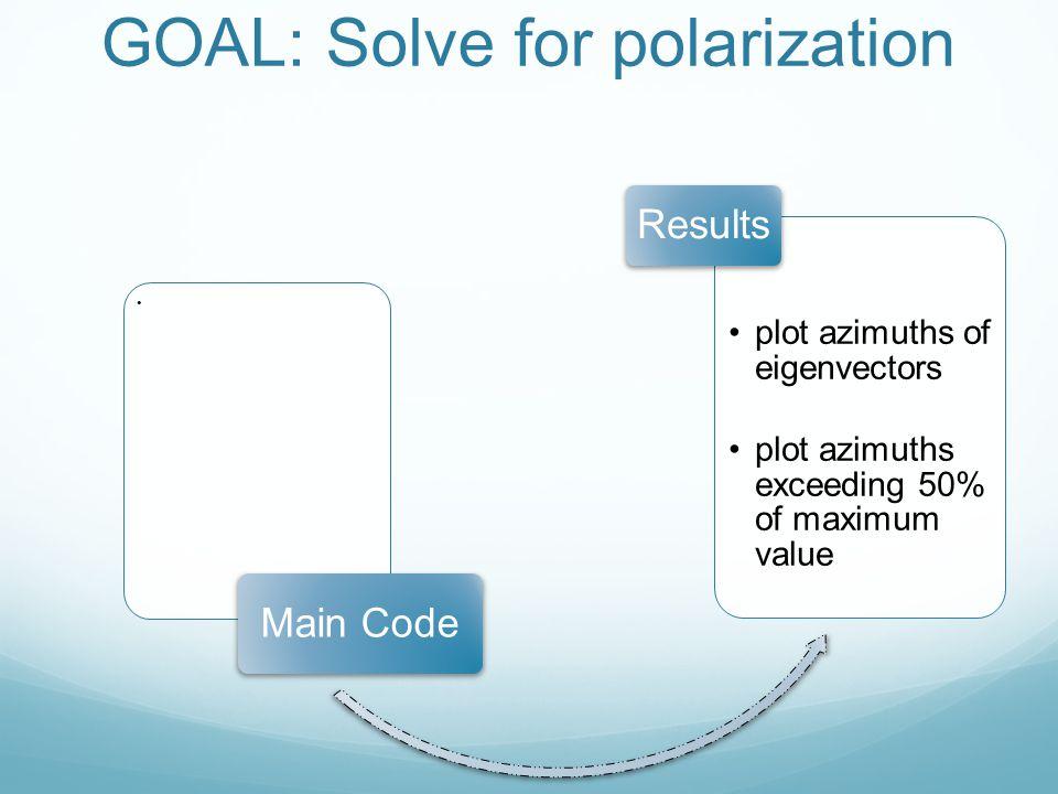 GOAL: Solve for polarization Main Code plot azimuths of eigenvectors plot azimuths exceeding 50% of maximum value Results