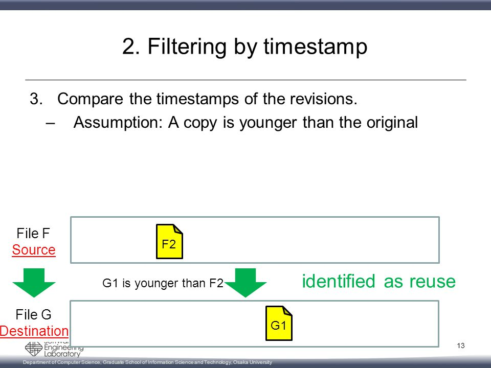 Department of Computer Science, Graduate School of Information Science and Technology, Osaka University File G Destination 2. Filtering by timestamp 3