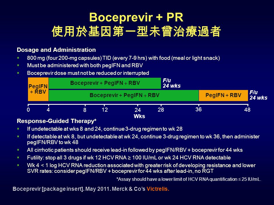 Boceprevir + PR 使用於基因第一型未曾治療過者 Dosage and Administration  800 mg (four 200-mg capsules) TID (every 7-9 hrs) with food (meal or light snack)  Must be