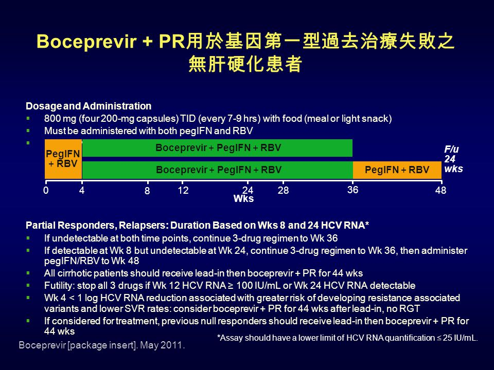 Boceprevir + PR 用於基因第一型過去治療失敗之 無肝硬化患者 Dosage and Administration  800 mg (four 200-mg capsules) TID (every 7-9 hrs) with food (meal or light snack)  Must be administered with both pegIFN and RBV  Boceprevir dose must not be reduced or interrupted Partial Responders, Relapsers: Duration Based on Wks 8 and 24 HCV RNA*  If undetectable at both time points, continue 3-drug regimen to Wk 36  If detectable at Wk 8 but undetectable at Wk 24, continue 3-drug regimen to Wk 36, then administer pegIFN/RBV to Wk 48  All cirrhotic patients should receive lead-in then boceprevir + PR for 44 wks  Futility: stop all 3 drugs if Wk 12 HCV RNA ≥ 100 IU/mL or Wk 24 HCV RNA detectable  Wk 4 < 1 log HCV RNA reduction associated with greater risk of developing resistance associated variants and lower SVR rates: consider boceprevir + PR for 44 wks after lead-in, no RGT  If considered for treatment, previous null responders should receive lead-in then boceprevir + PR for 44 wks F/u 24 wks Boceprevir + PegIFN + RBV Wks 48028124 PegIFN + RBV *Assay should have a lower limit of HCV RNA quantification ≤ 25 IU/mL.