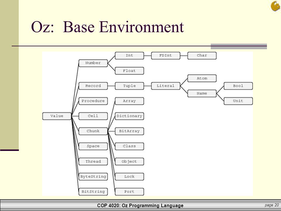 COP 4020: Oz Programming Language page 20 Oz: Base Environment