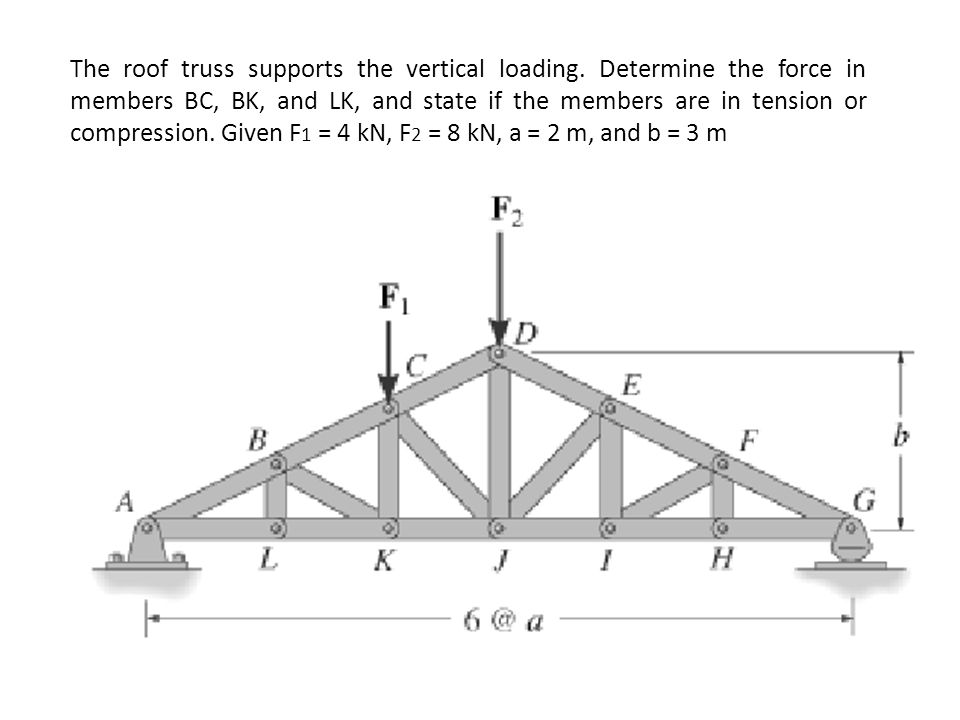 Determine the force in members CD, CJ, and KJ of the truss which serves to support the deck of a bridge.