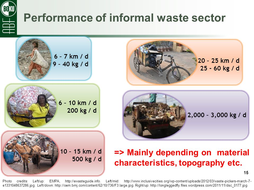 ISWA / RDN / EXPRA Workshop 09/10/2014 Performance of informal waste sector 15 => Mainly depending on material characteristics, topography etc.