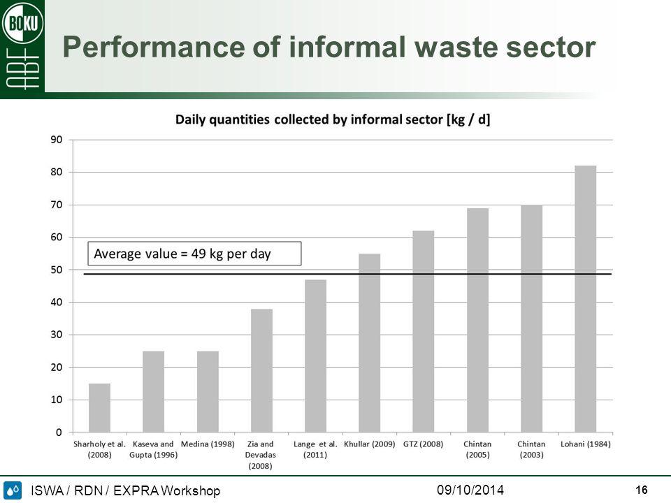 ISWA / RDN / EXPRA Workshop 09/10/2014 Performance of informal waste sector 16