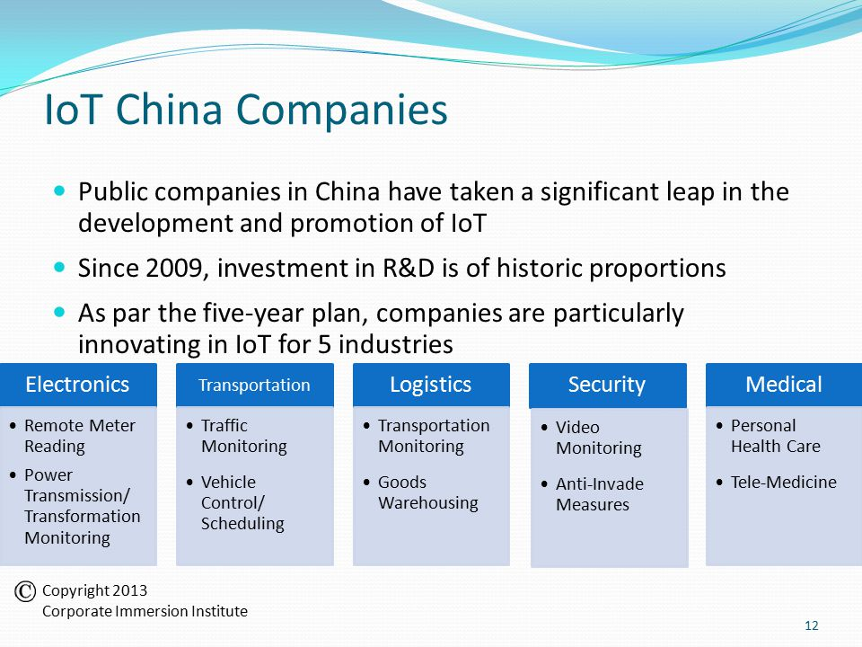 IoT China Companies Public companies in China have taken a significant leap in the development and promotion of IoT Since 2009, investment in R&D is of historic proportions As par the five-year plan, companies are particularly innovating in IoT for 5 industries Electronics Remote Meter Reading Power Transmission/ Transformation Monitoring Transportation Traffic Monitoring Vehicle Control/ Scheduling Logistics Transportation Monitoring Goods Warehousing Security Video Monitoring Anti-Invade Measures Medical Personal Health Care Tele-Medicine 12 Copyright 2013 Corporate Immersion Institute