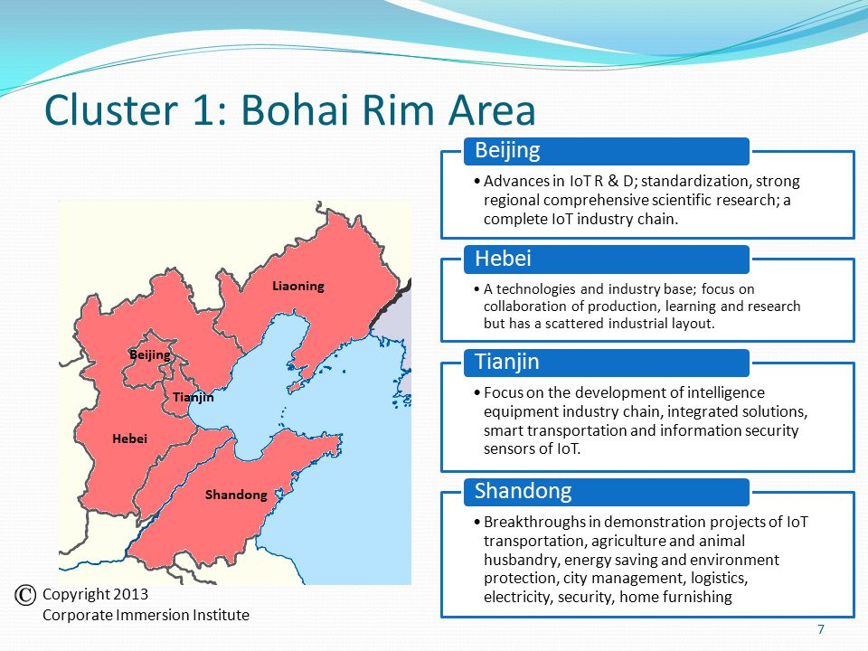 Cluster 1: Bohai Rim Area Advances in IoT R & D; standardization, strong regional comprehensive scientific research; a complete IoT industry chain.