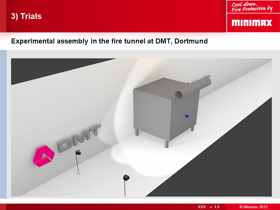 © Minimax 2013 XXX v. 1.0 3) Trials Experimental assembly in the fire tunnel at DMT, Dortmund