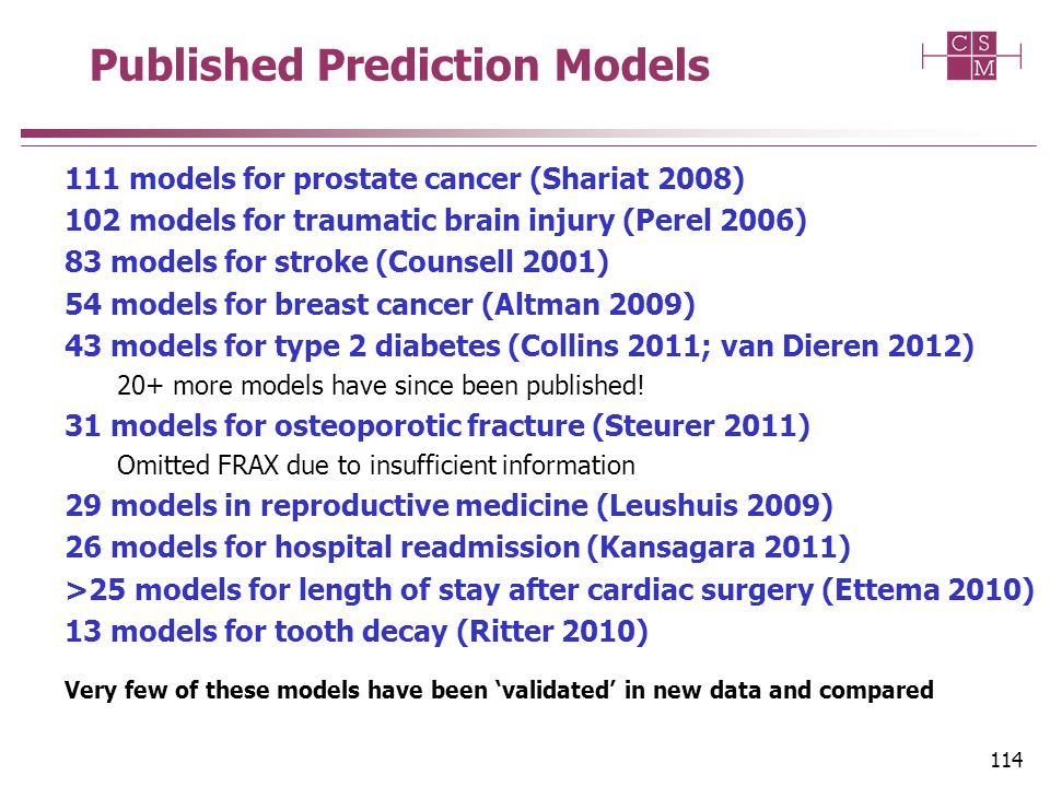 Published Prediction Models 114 111 models for prostate cancer (Shariat 2008) 102 models for traumatic brain injury (Perel 2006) 83 models for stroke (Counsell 2001) 54 models for breast cancer (Altman 2009) 43 models for type 2 diabetes (Collins 2011; van Dieren 2012) 20+ more models have since been published.