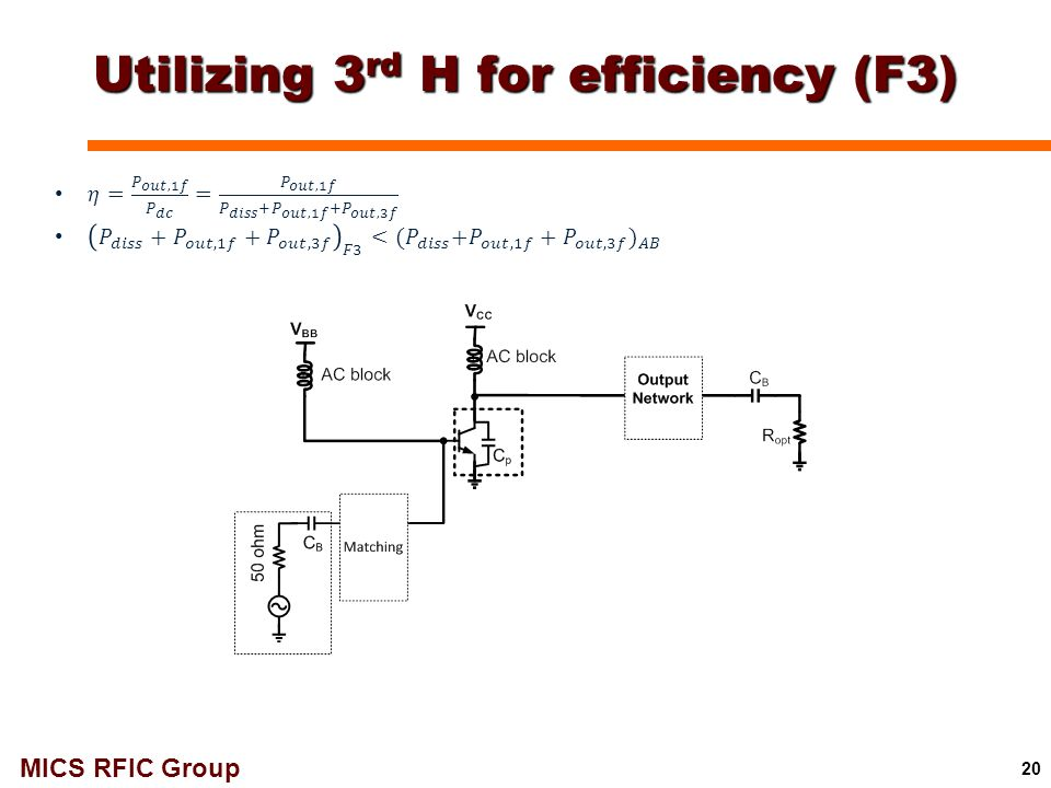 MICS RFIC Group Utilizing 3 rd H for efficiency (F3) 20
