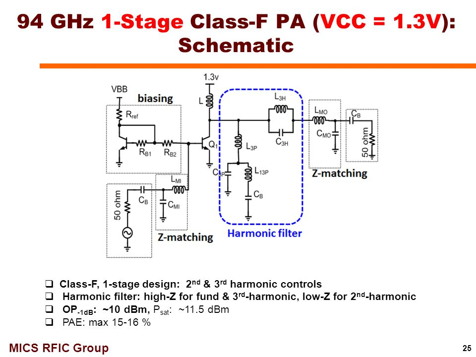 MICS RFIC Group 94 GHz 1-Stage Class-F PA (VCC = 1.3V): Schematic 25  Class-F, 1-stage design: 2 nd & 3 rd harmonic controls  Harmonic filter: high-