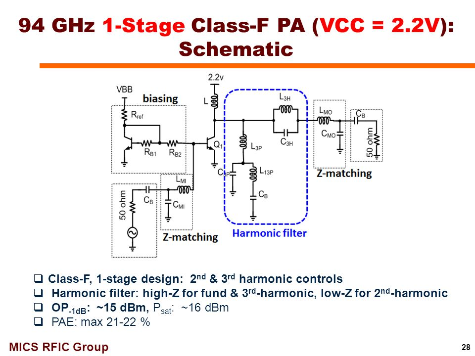 MICS RFIC Group 28 94 GHz 1-Stage Class-F PA (VCC = 2.2V): Schematic  Class-F, 1-stage design: 2 nd & 3 rd harmonic controls  Harmonic filter: high-