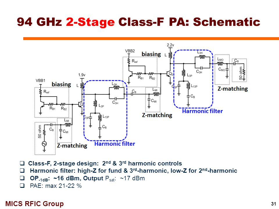 MICS RFIC Group 31 94 GHz 2-Stage Class-F PA: Schematic  Class-F, 2-stage design: 2 nd & 3 rd harmonic controls  Harmonic filter: high-Z for fund &