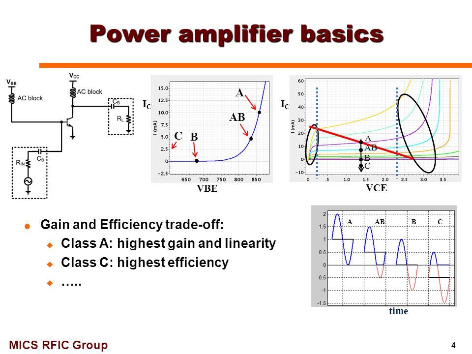 MICS RFIC Group PA basics 5 ICIC Conduction angle (CA) ωtωt CA Conduction angle (CA) I C0, I C1