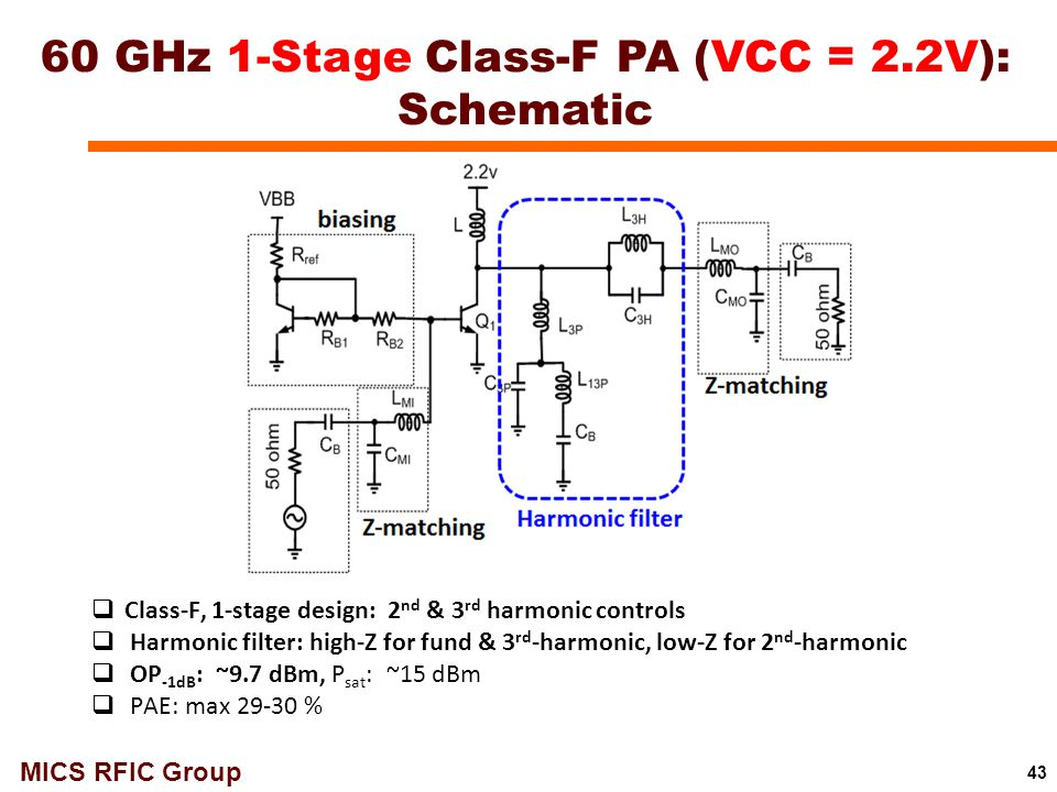 MICS RFIC Group 43 60 GHz 1-Stage Class-F PA (VCC = 2.2V): Schematic  Class-F, 1-stage design: 2 nd & 3 rd harmonic controls  Harmonic filter: high-